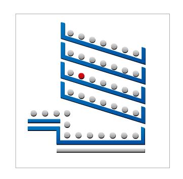 aviteq vertical conveying